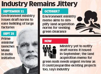 Green regulations on large factories & land acquisition depressing PM Narendra Modi\'s \'Make in India\' pitch