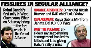 After Lalu, Nitish pulls out of Rahuls poll rally