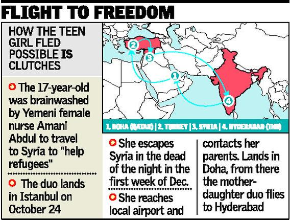 How a minor Indian girl escaped Syrian battlefield