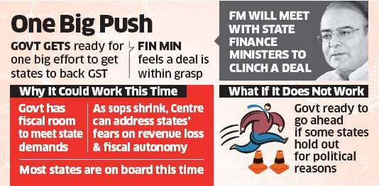 Government readies to get states back GST; Arun Jaitley to meet state finance ministers