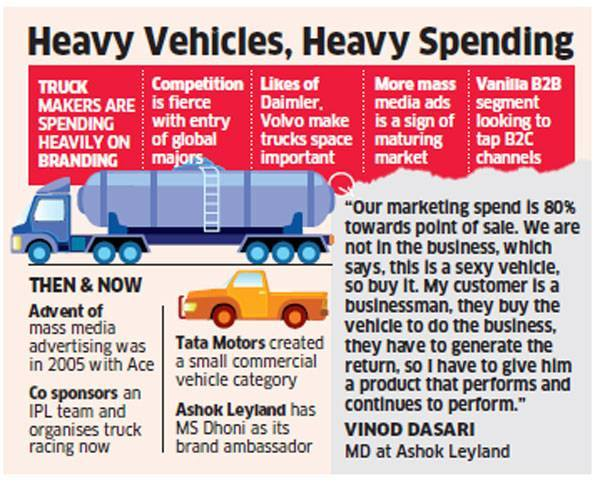 Truck makers focus on branding, advertising; media spends increase ten times